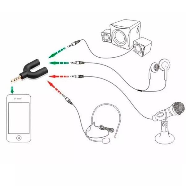 adaptador-splitter-headset-fone-microfone-p2-p3-audio_iZ635993048XvZxXpZ3XfZ170126095-900059285-3.jpgXsZ170126095xIM.jpg